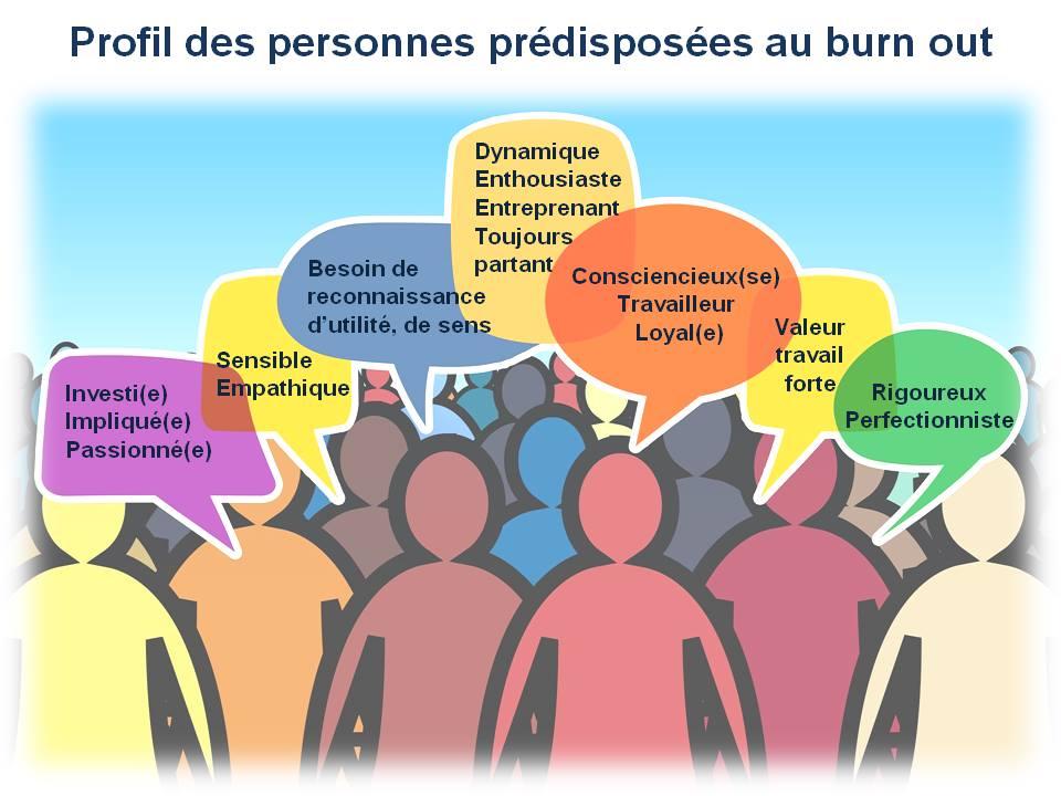 Profil des personnes en burn out
